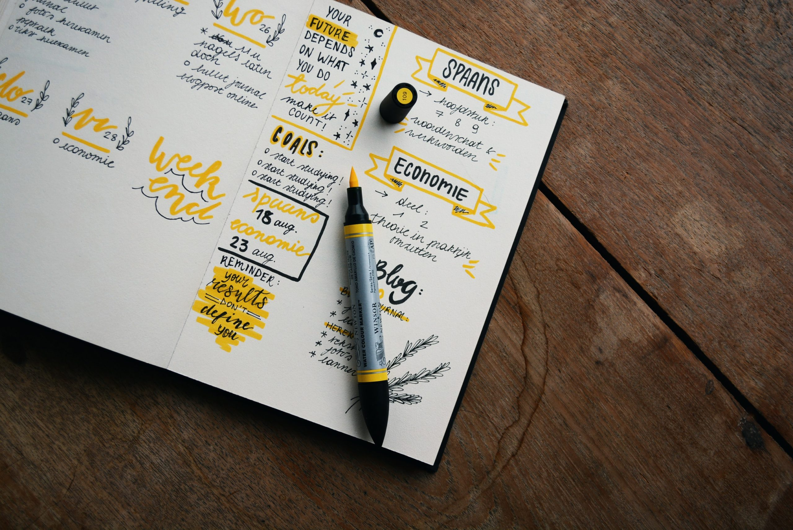 How To: Social Media Content Planning